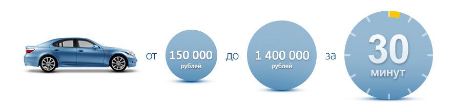 Банк Москвы - отзывы, процентные ставки, калькуляторы